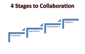 4 stages of collaboration